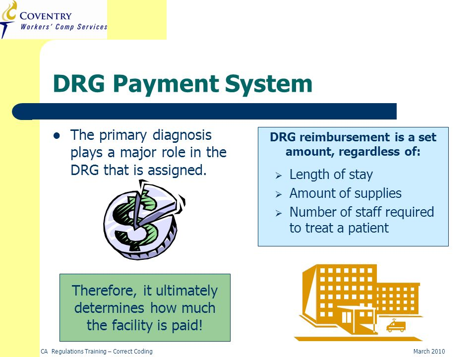 DRG reimbursement is a set amount, regardless of: