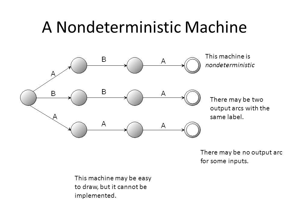 A Nondeterministic Machine