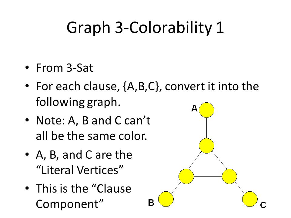 Graph 3-Colorability 1 From 3-Sat