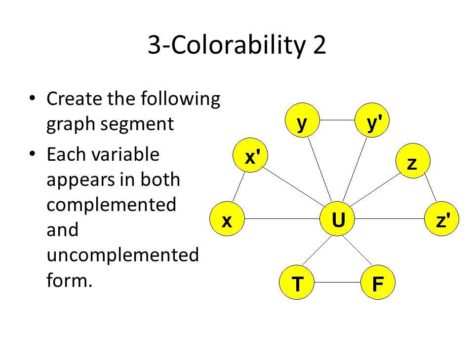 3-Colorability 2 Create the following graph segment