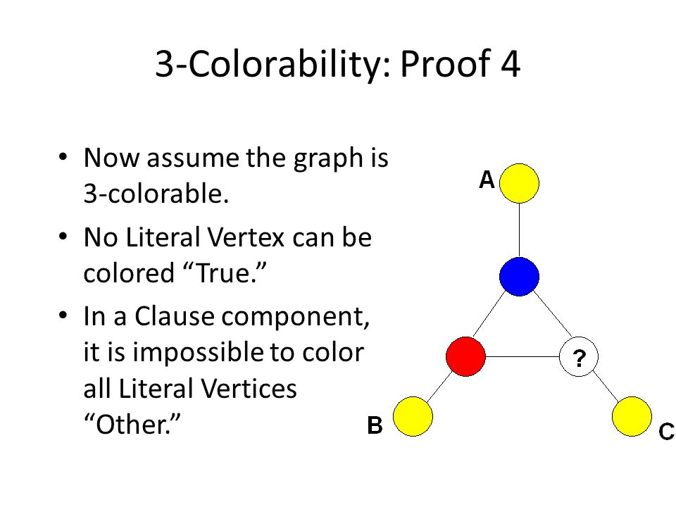 3-Colorability: Proof 4 Now assume the graph is 3-colorable.