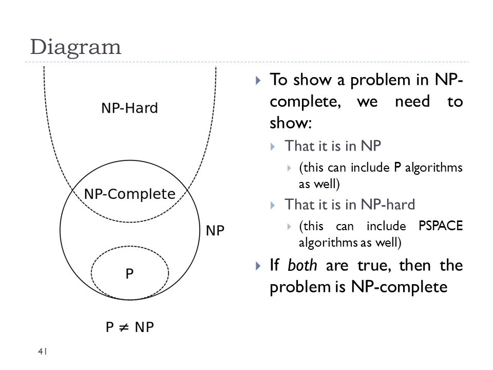 Diagram To show a problem in NP- complete, we need to show: