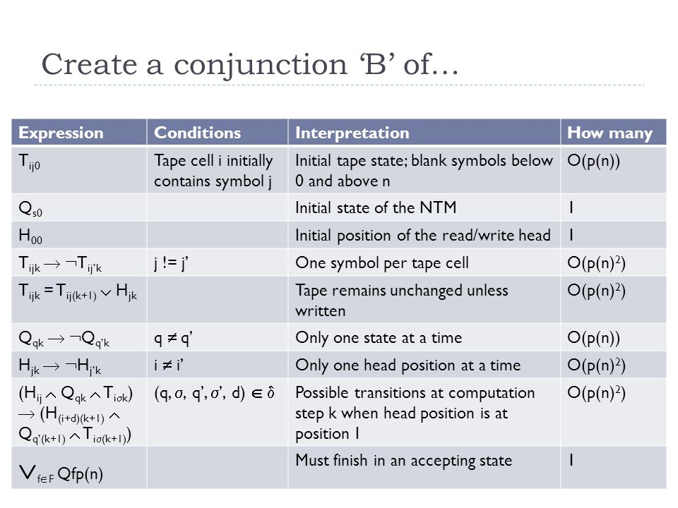Create a conjunction 'B' of…