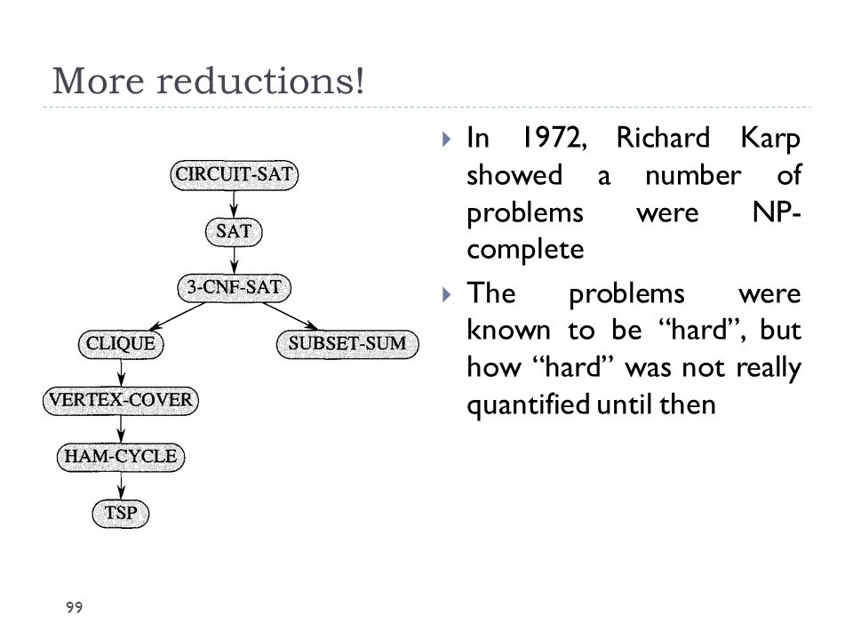 More reductions! In 1972, Richard Karp showed a number of problems were NP- complete.