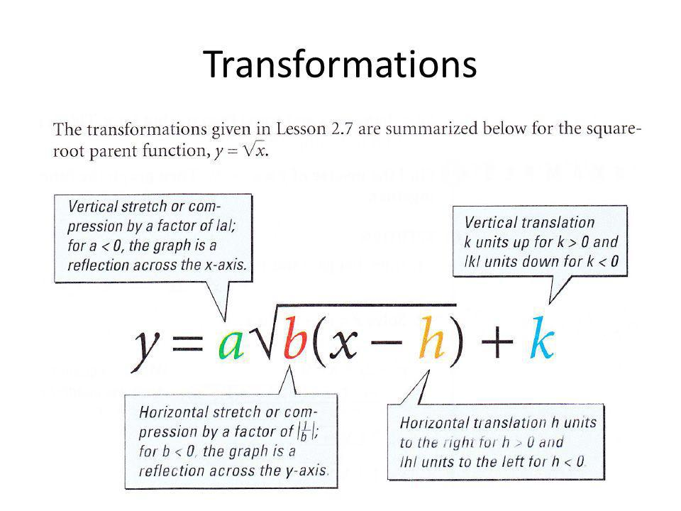Radical expressions and radical functions ppt video online download 9 transformations ccuart Gallery