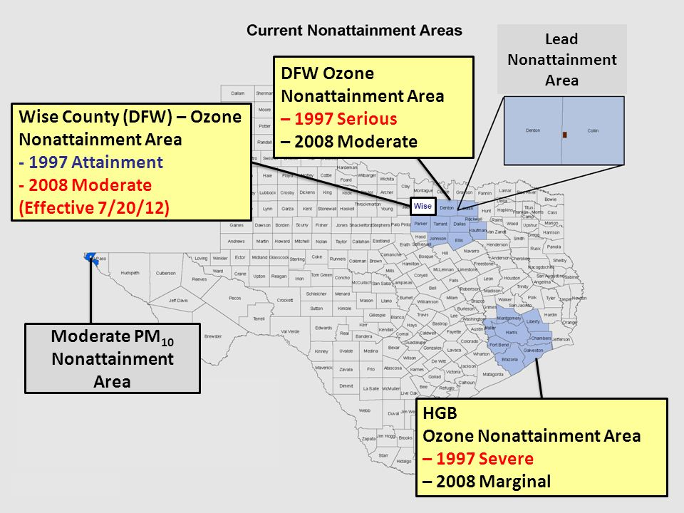 Current Nonattainment Areas