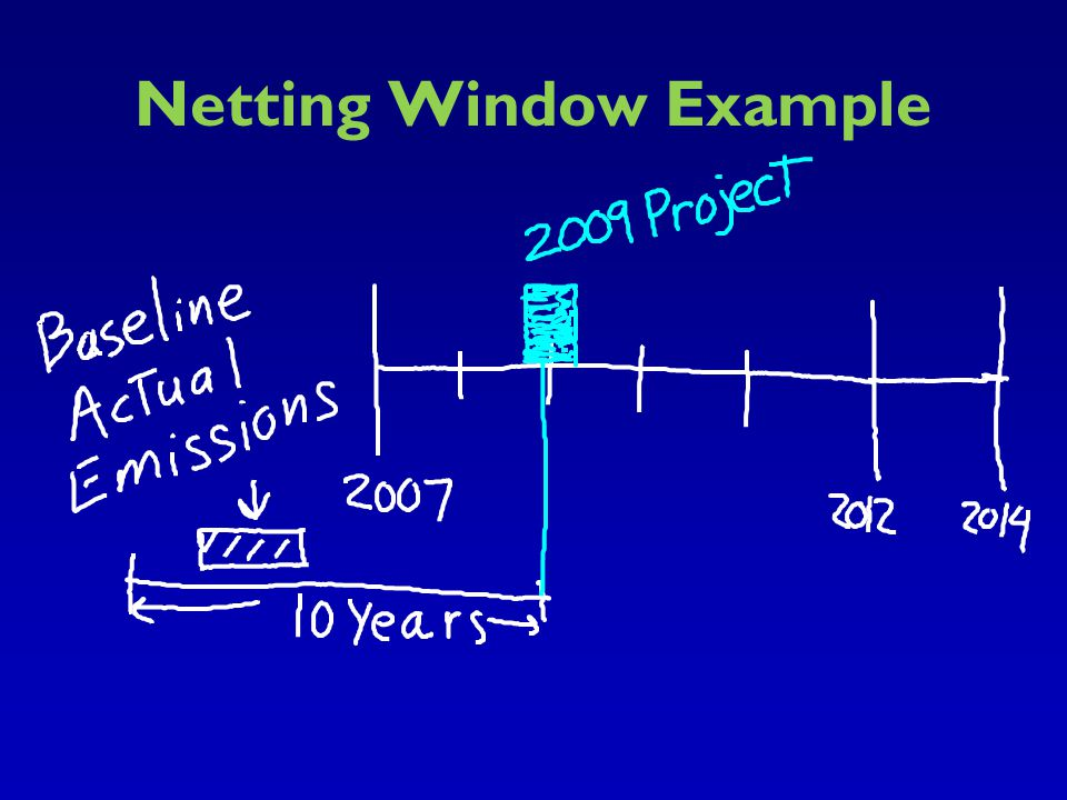 Netting Window Example