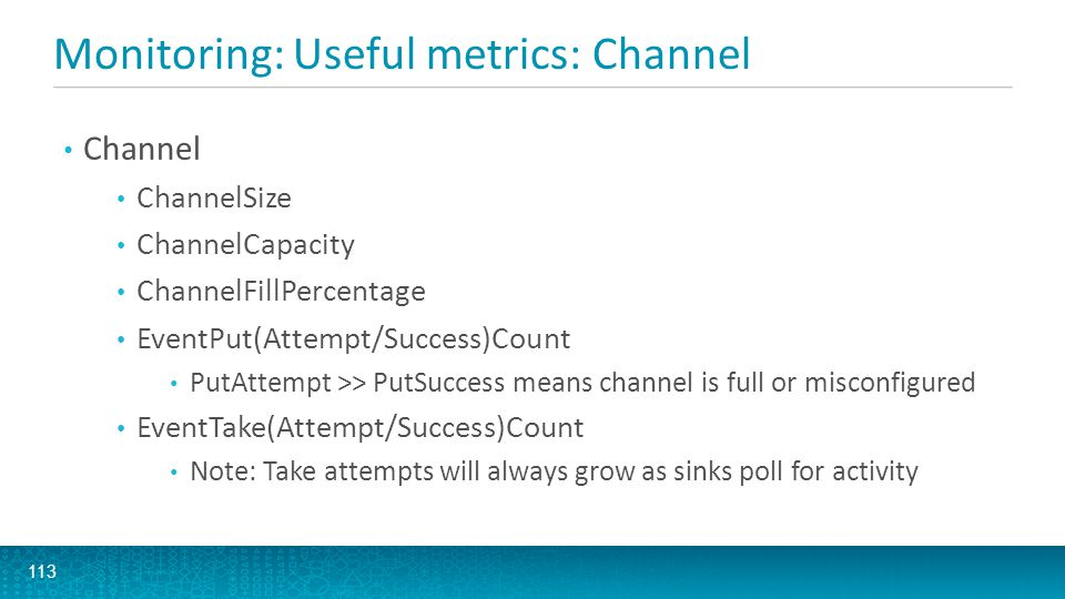 Monitoring: Useful metrics: Channel