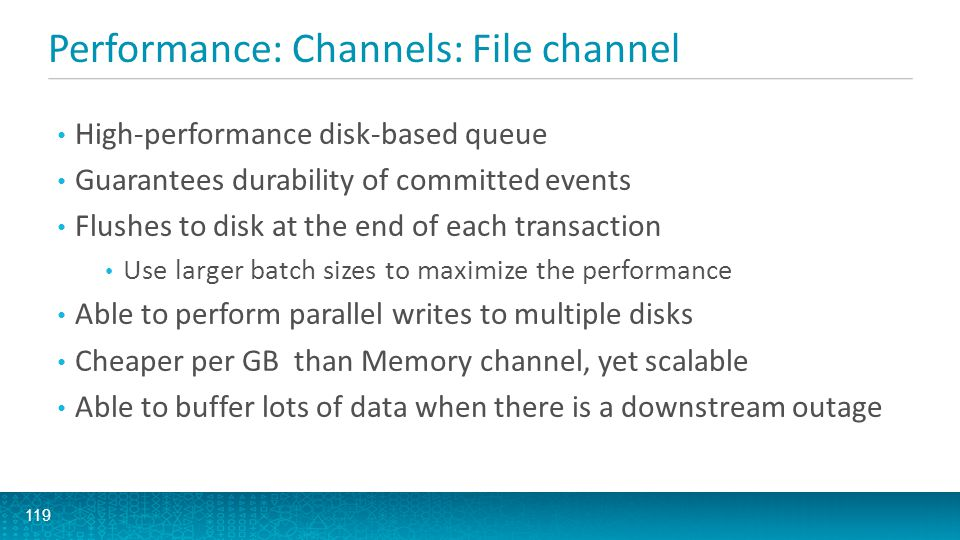 Performance: Channels: File channel