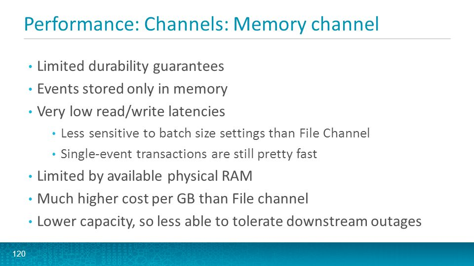 Performance: Channels: Memory channel