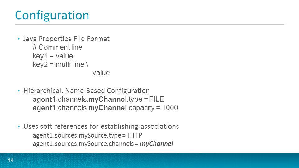 Configuration Java Properties File Format