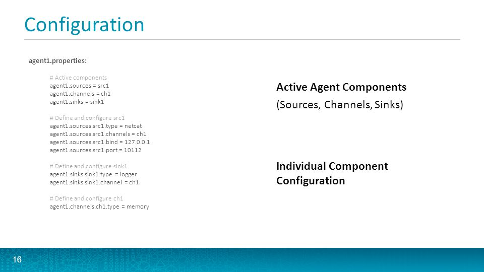 Configuration Active Agent Components (Sources, Channels, Sinks)