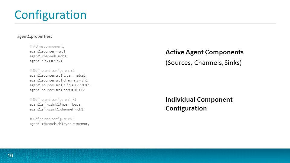Configuration Active Agent Components (Sources, Channels, Sinks)