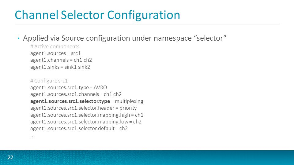 Channel Selector Configuration