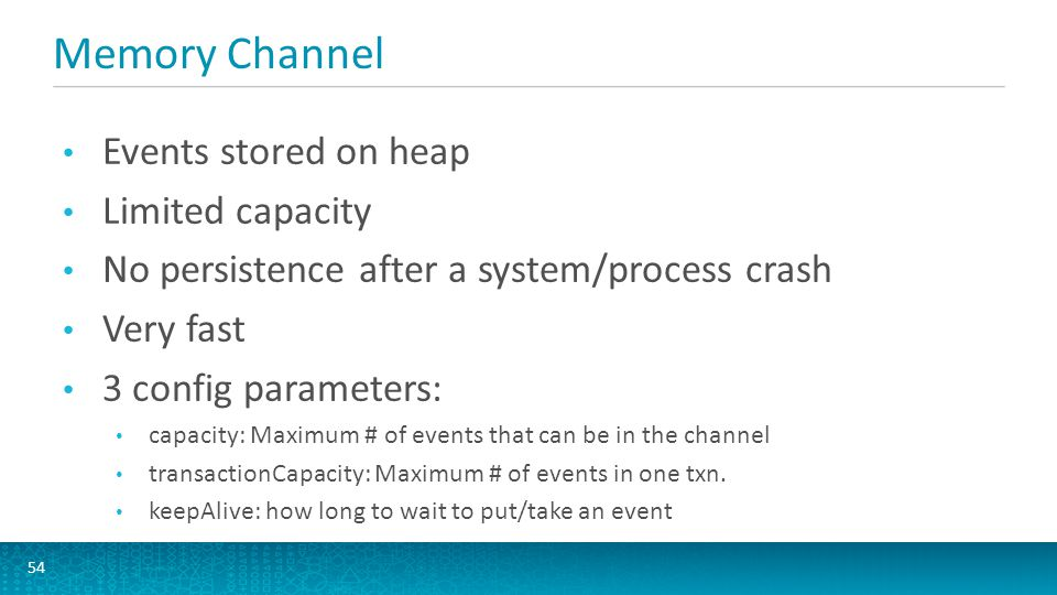 Memory Channel Events stored on heap Limited capacity
