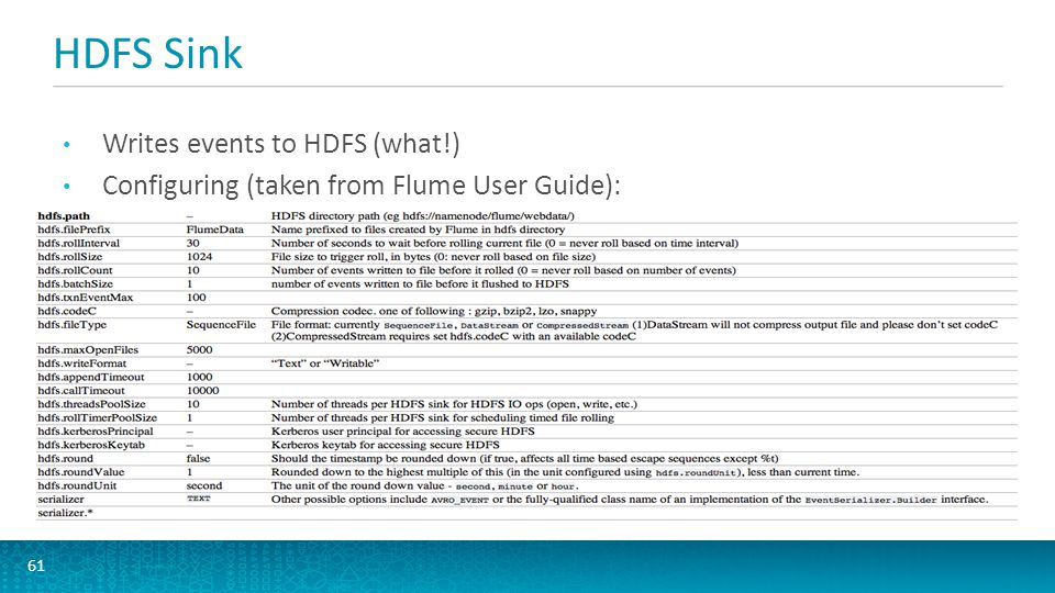 HDFS Sink Writes events to HDFS (what!)