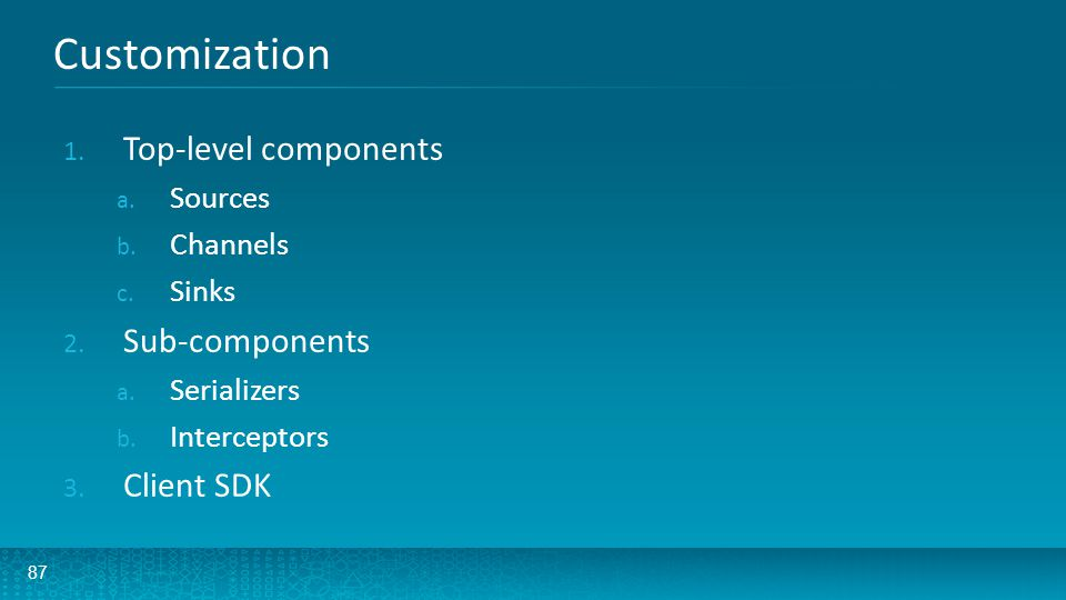 Customization Top-level components Sub-components Client SDK Sources