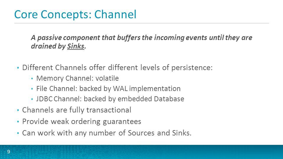 Core Concepts: Channel