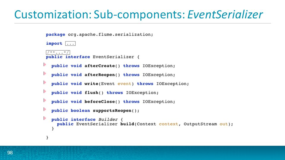 Customization: Sub-components: EventSerializer