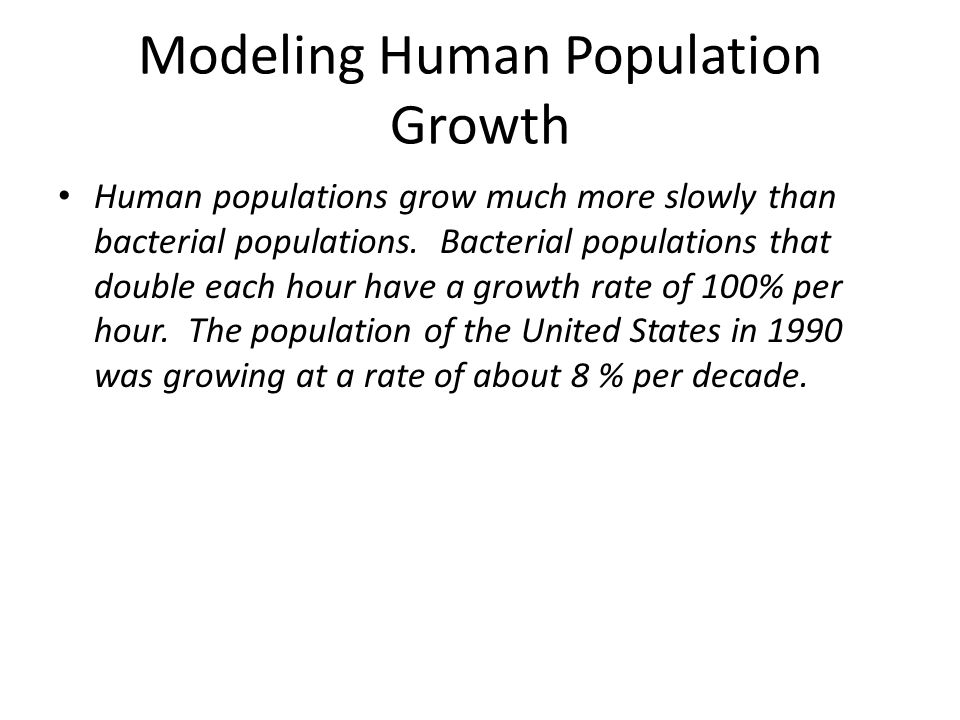 Modeling Human Population Growth