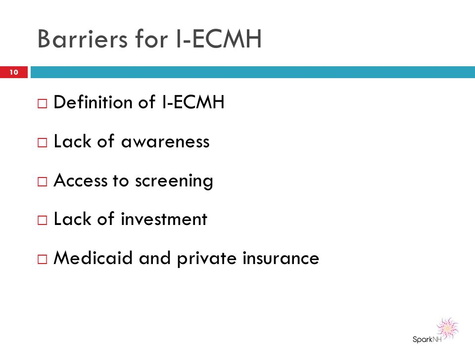 Barriers for I-ECMH Definition of I-ECMH Lack of awareness