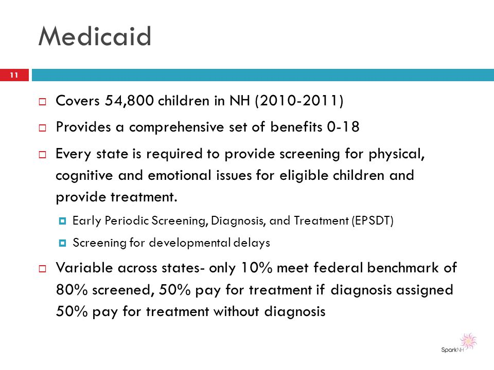 Medicaid Covers 54,800 children in NH (2010-2011)