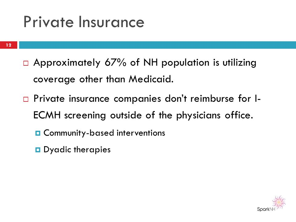 Private Insurance 12. Approximately 67% of NH population is utilizing coverage other than Medicaid.