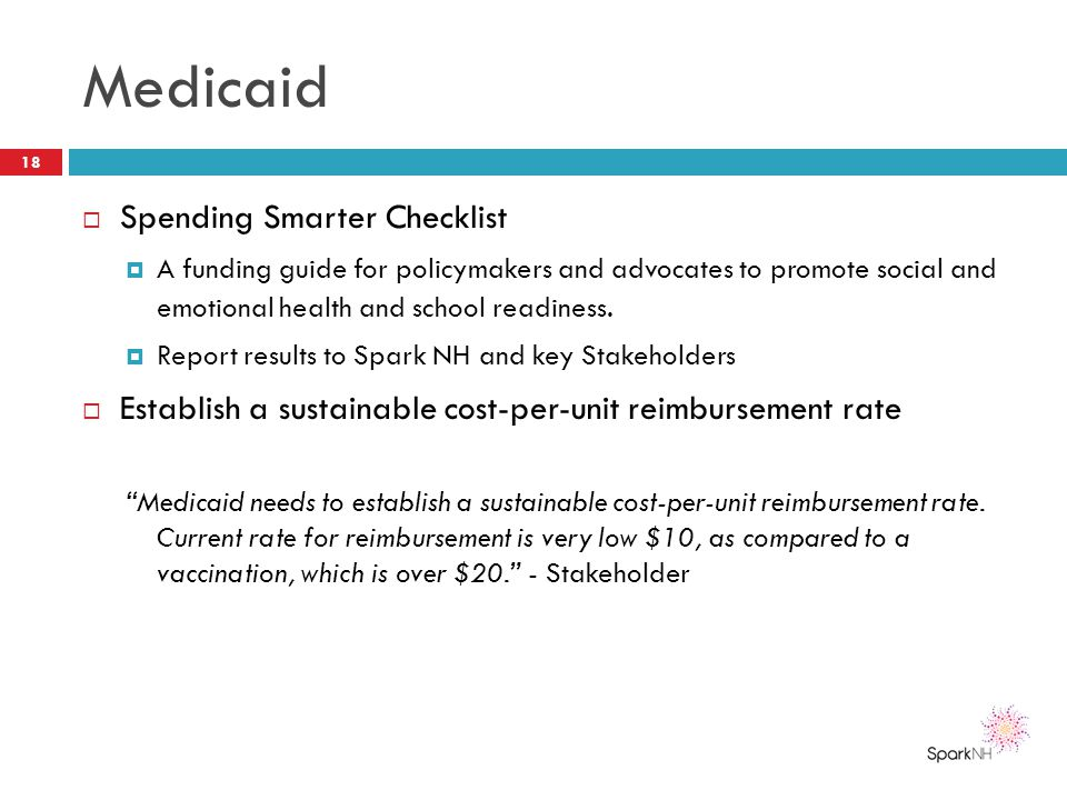 Medicaid Spending Smarter Checklist
