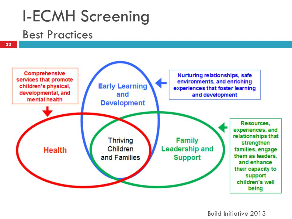I-ECMH Screening Best Practices