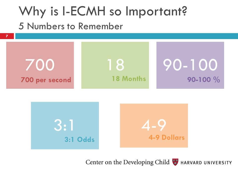 Why is I-ECMH so Important 5 Numbers to Remember