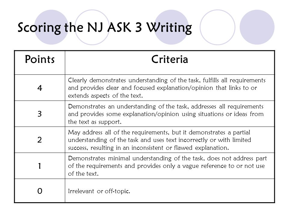 Scoring the NJ ASK 3 Writing