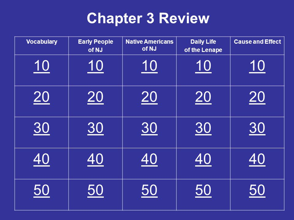 Chapter 3 Review 10 20 30 40 50 Vocabulary Early People of NJ