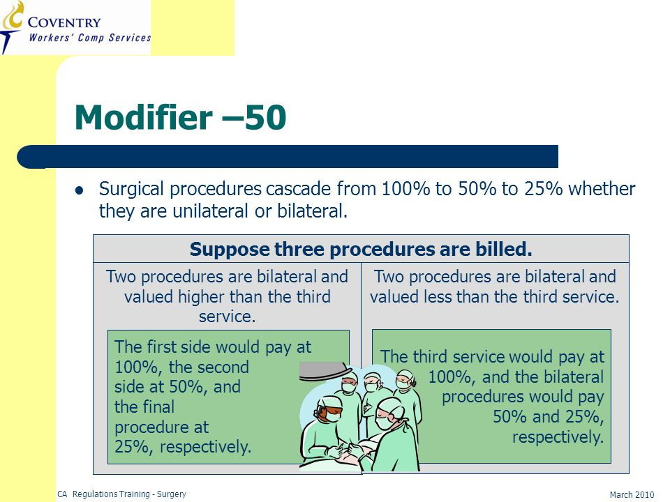 Suppose three procedures are billed.