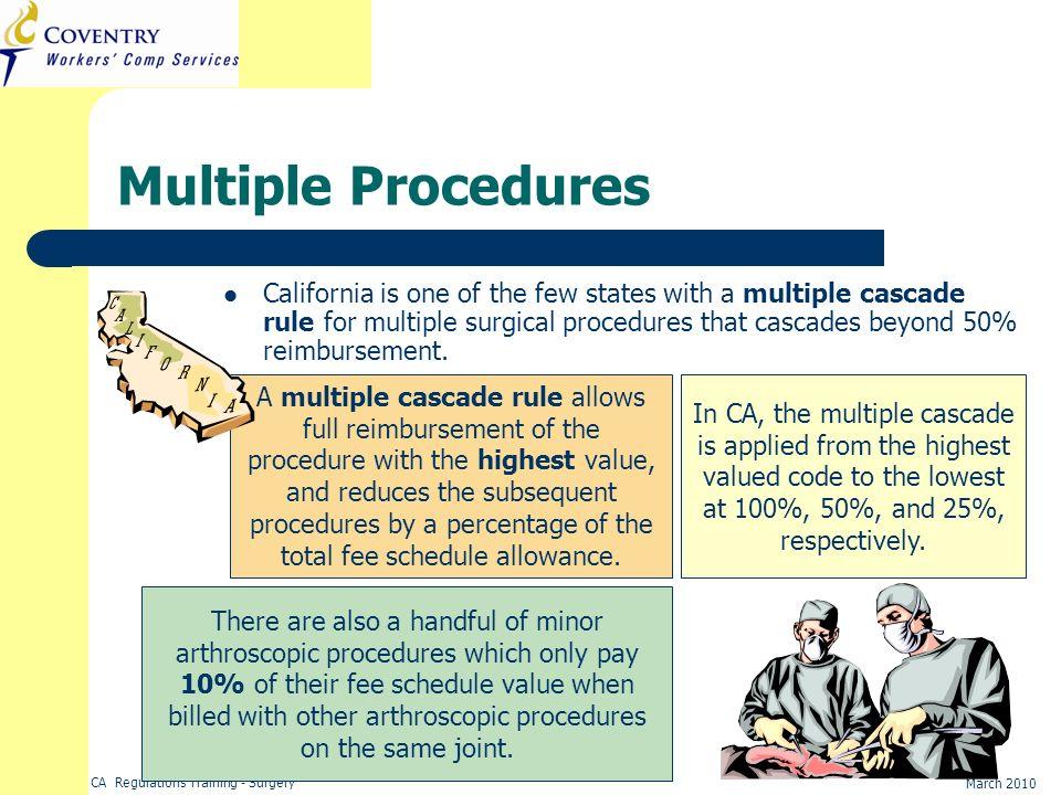 Multiple Procedures