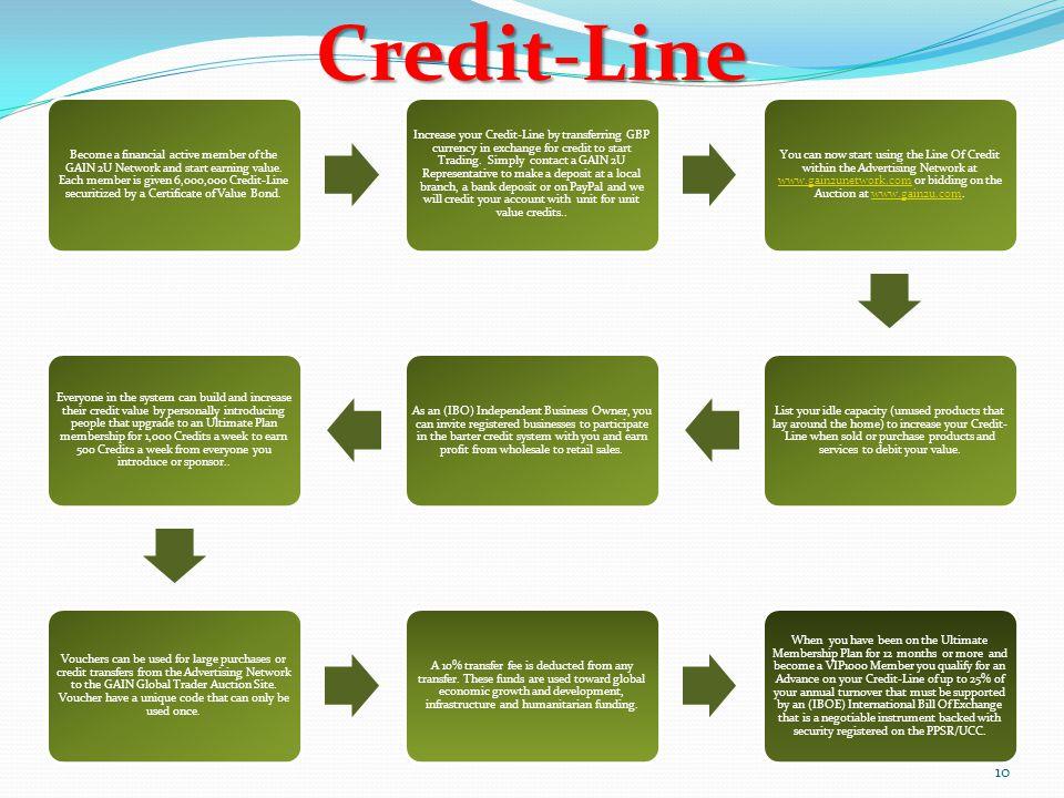 Credit-Line