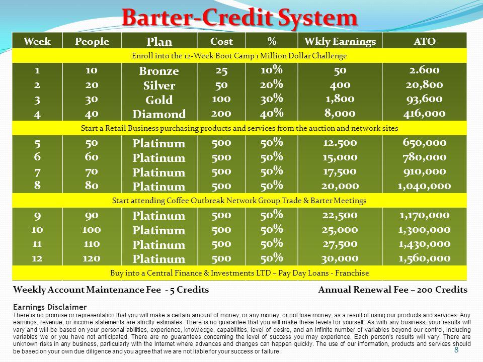 Barter-Credit System Week. 1. 2. 3. 4. 5. 6. 7. 8. 9. 10. 11. 12. People. 20. 30. 40.