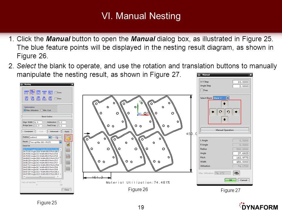 VI. Manual Nesting
