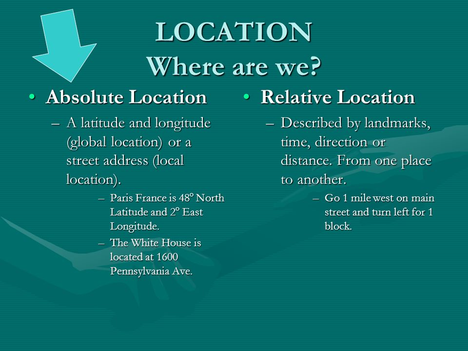 LOCATION Where are we Absolute Location Relative Location