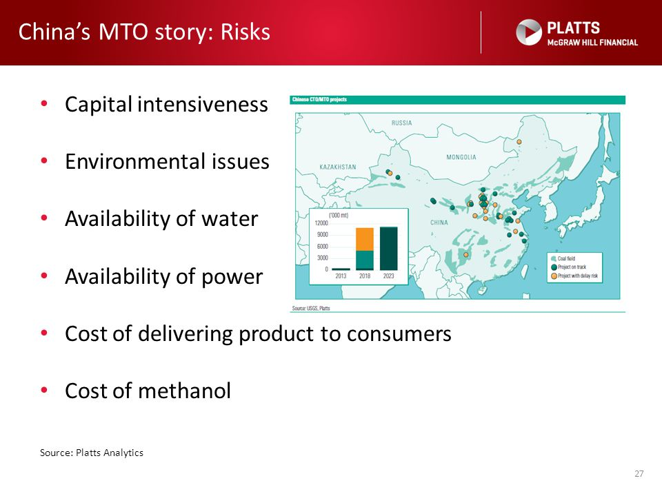 China's MTO story: Risks