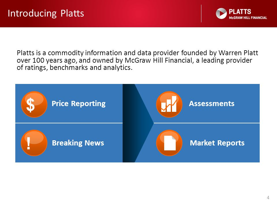 $ ! Introducing Platts Price Reporting Assessments Breaking News