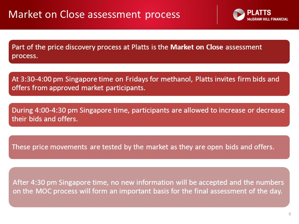 Market on Close assessment process