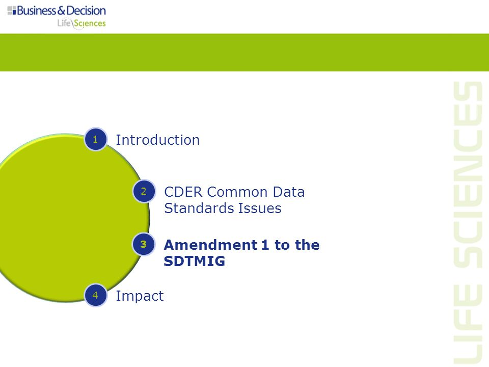CDER Common Data Standards Issues