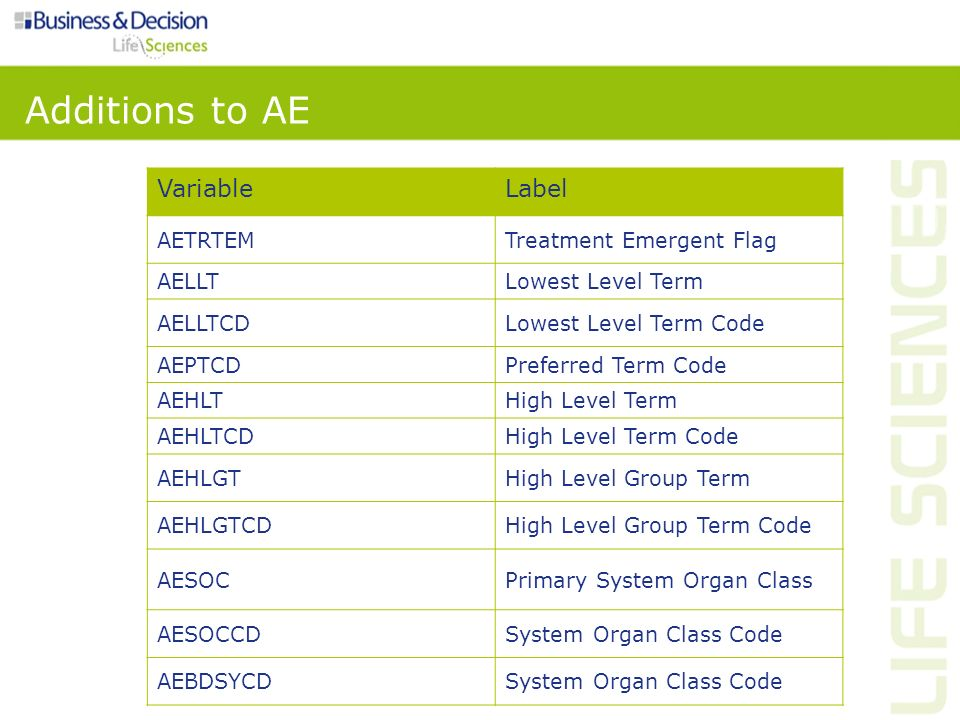 Additions to AE Variable Label AETRTEM Treatment Emergent Flag AELLT