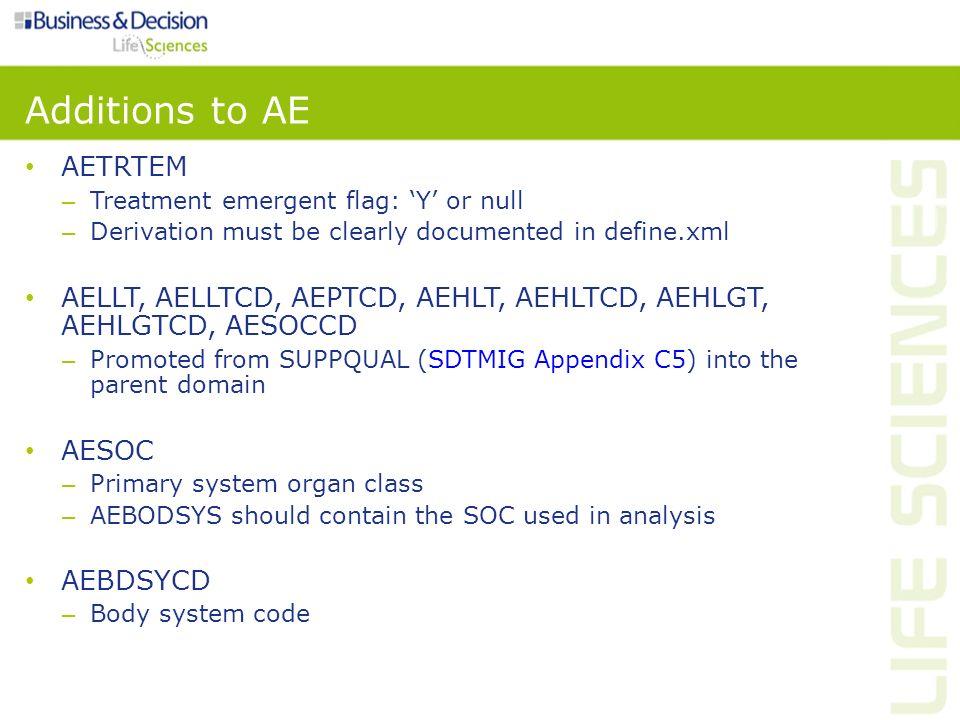 Additions to AE AETRTEM