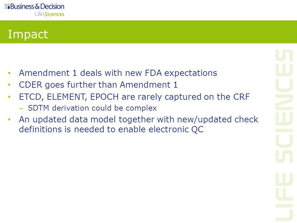 Impact Amendment 1 deals with new FDA expectations