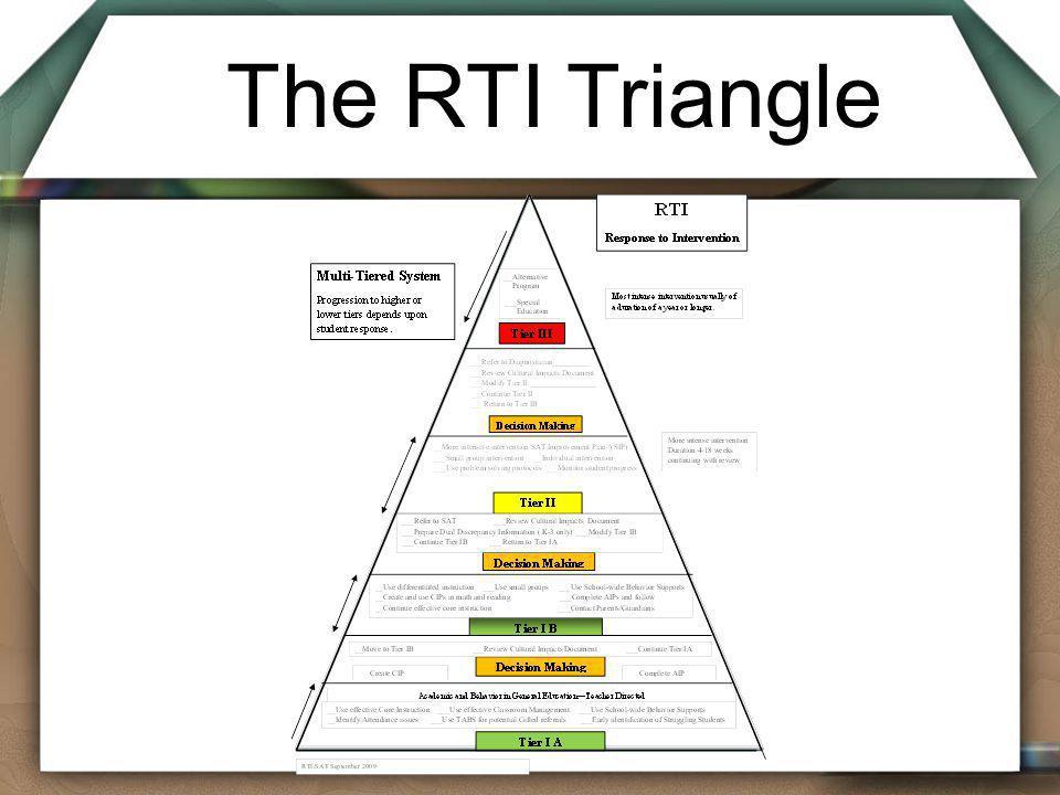 The RTI Triangle