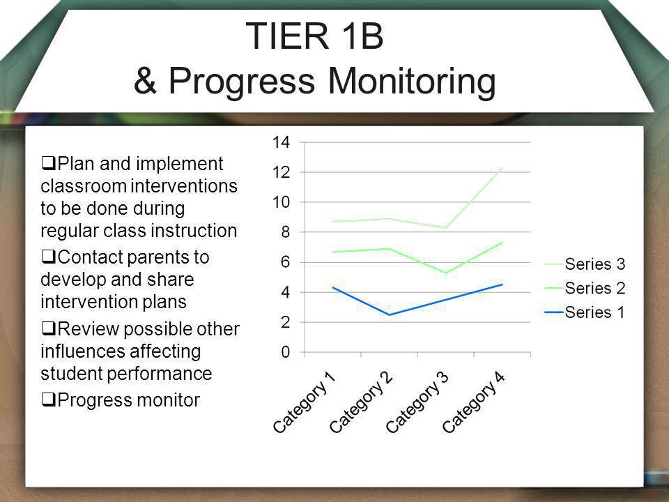 TIER 1B & Progress Monitoring