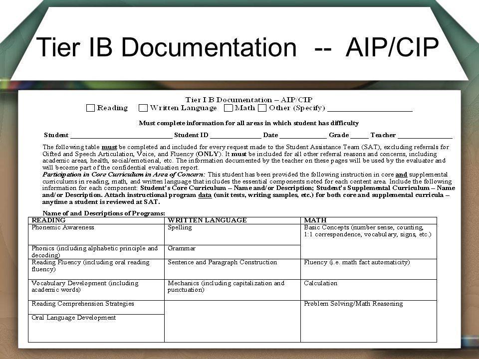 Tier IB Documentation -- AIP/CIP