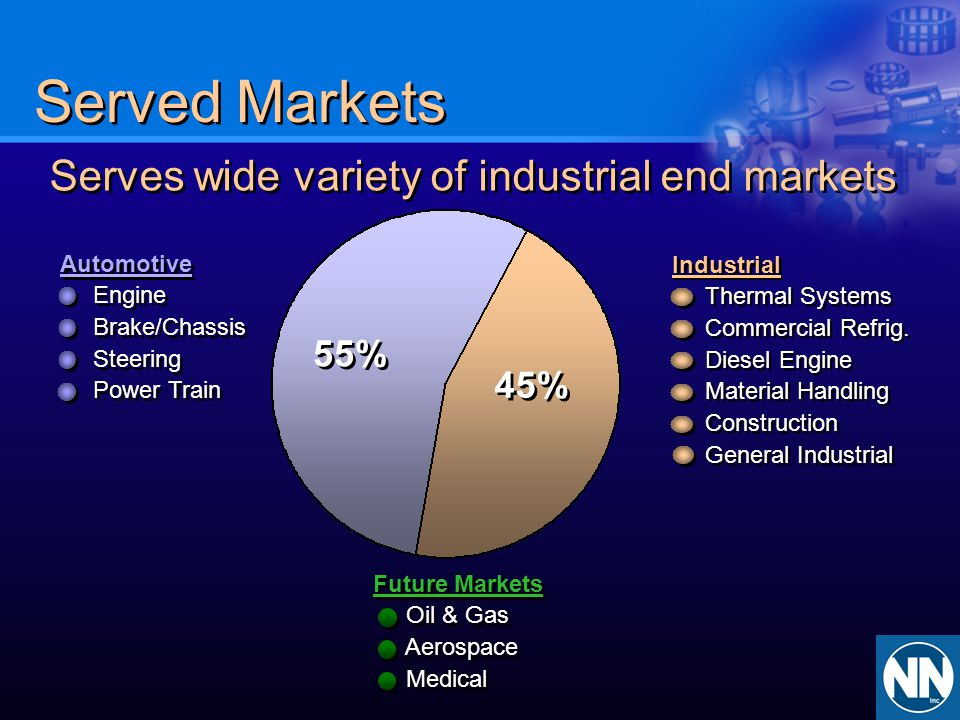 Served Markets Serves wide variety of industrial end markets 55% 45%