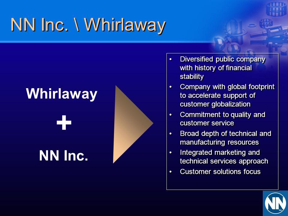+ NN Inc. \ Whirlaway Whirlaway NN Inc.
